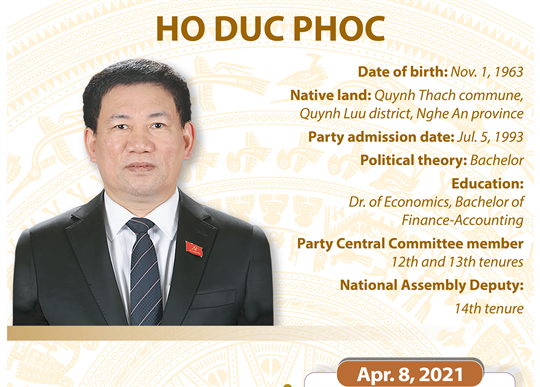 Ho Duc Phoc appointed as Minister of Finance
