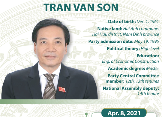 Minister-Chairman of Government Office Tran Van Son