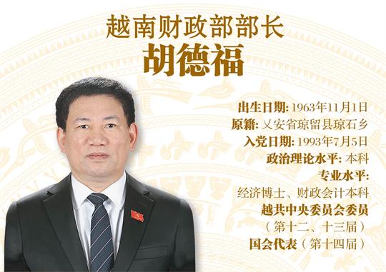 越南财政部部长胡德福