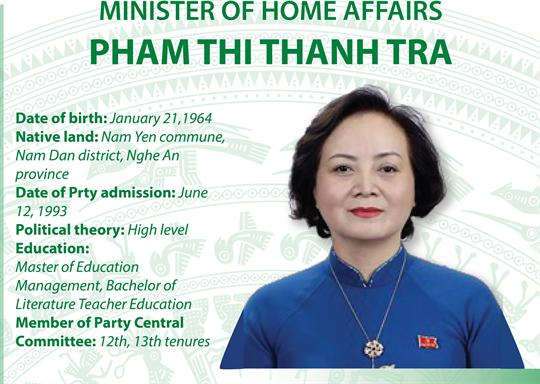 Minsiter of Home Affairs Pham Thi Thanh Tra