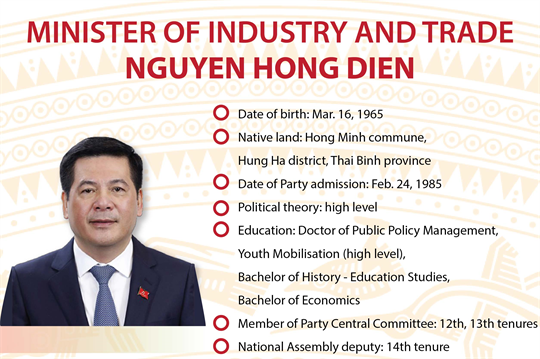 Minister of Industry and Trade Nguyen Hong Dien