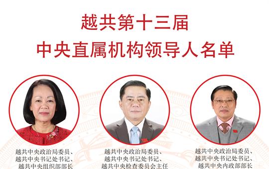 越共第十三届中央直属机构领导人名单