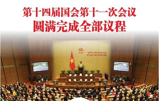 第十四届国会第十一次会议圆满完成全部议程