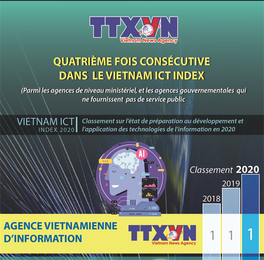 VNA: 4e fois consécutive dans le Vietnam ICT INDEX