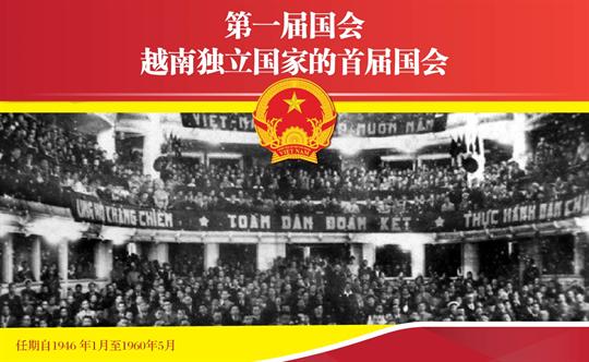 第一届国会——越南独立国家的首届国会