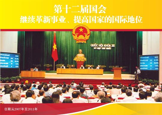第十二届国会 :继续革新事业、提高国家的国际地位