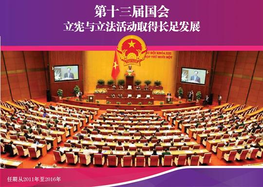 第十三届国会:立宪与立法 活动取得长足发展