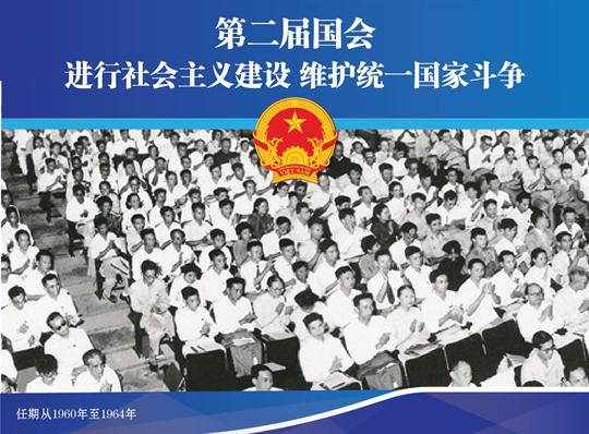 第二届国会:进行社会主义建设 维护统一国家斗争