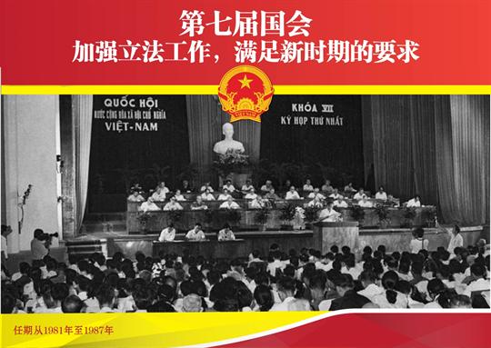 第七届国会:加强立法工作 满足新时期的要求
