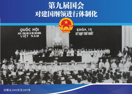 第九届国会:对建国纲领进行体制化