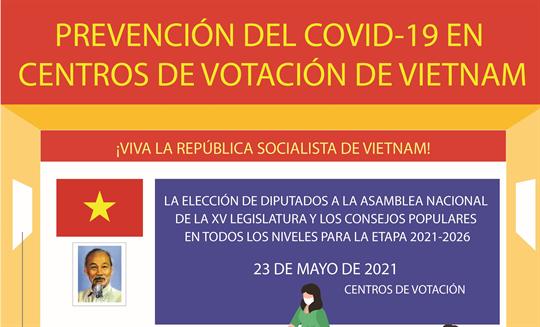 Prevención del COVID-19 en centros de votación de Vietnam