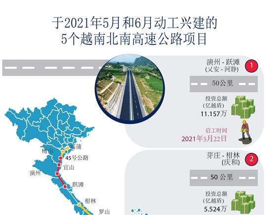 于2021年5月和6月越南动工兴建5个越南北南高速公路项目