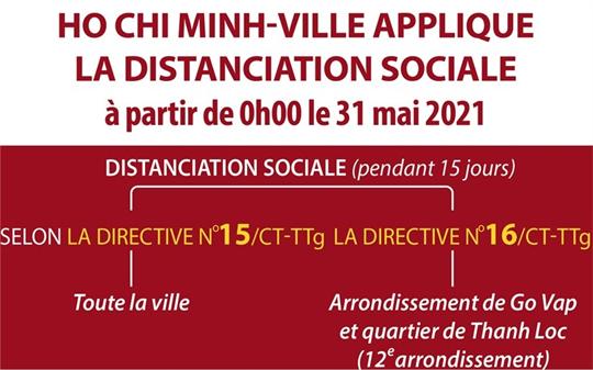 COVID-19: Ho Chi Minh-Ville applique la distanciation sociale à partir de 0h00 le 31 mai 2021