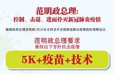 范明政总理:控制、击退、进而扑灭新冠肺炎疫情