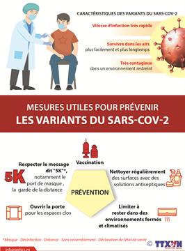 Mesures utiles pour prévenir les variants du SARS-CoV-2