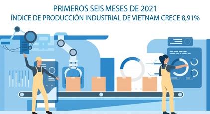 Índice de producción industrial de Vietnam crece 8,91 por ciento en primer semestre