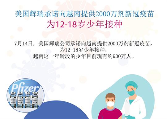 美国辉瑞承诺向越南提供2000万剂新冠疫苗