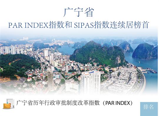 广宁省 PAR INDEX 指数和 SIPAS 指数连续居榜首