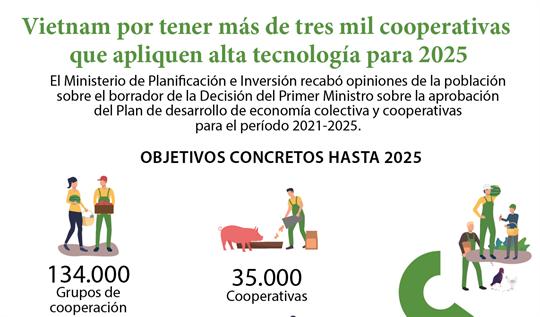 Vietnam por tener más de tres mil cooperativas  que apliquen alta tecnología para 2025