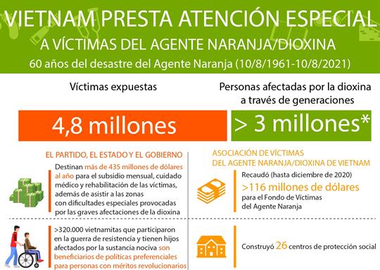 Vietnam presta atención especial a víctimas del Agente Naranja