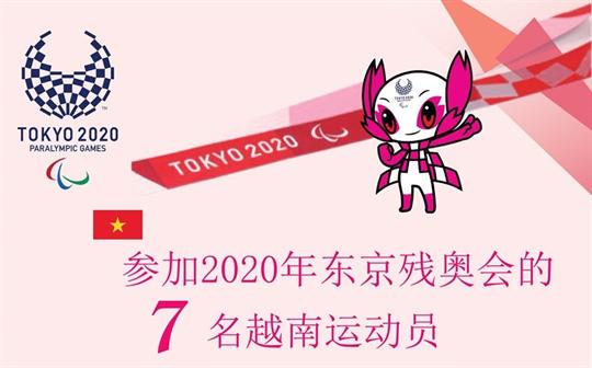 越南7名运动员参加2020年东京残奥会