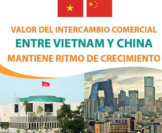 Intercambio comercial entre Vietnam y China mantiene ritmo de crecimiento
