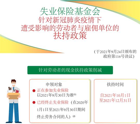 组图:失业保险基金会针对新冠肺炎疫情下扶持政策