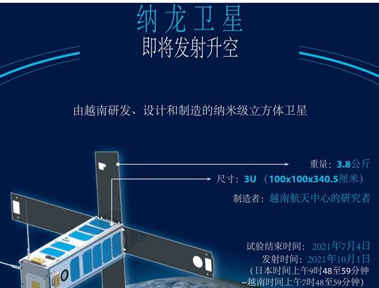 图表新闻:纳龙卫星即将发射升空
