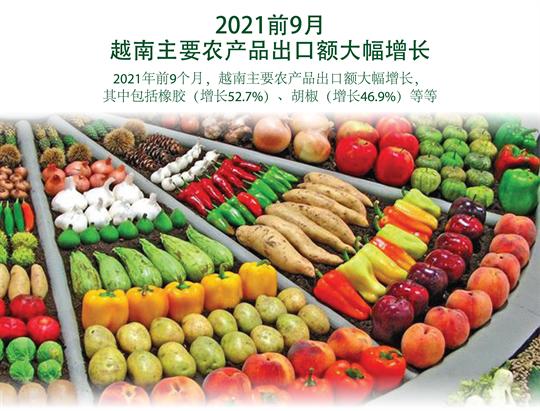 2021年前9月越南主要农产品出口额大幅增长