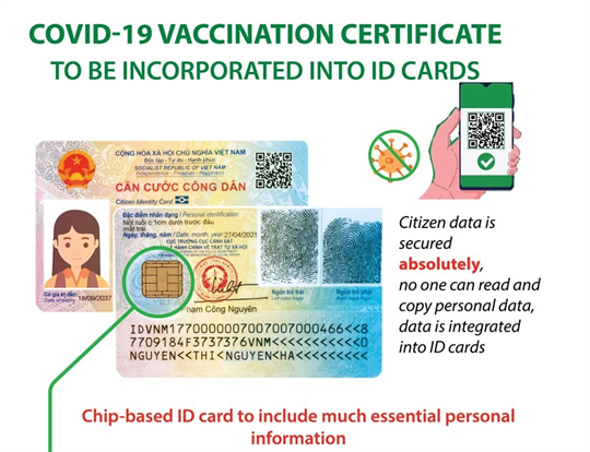 COVID-19 vaccination certificate to be incorporated into ID cards