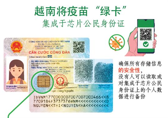 """越南将疫苗""""绿卡""""集成于芯片公民身份证"""
