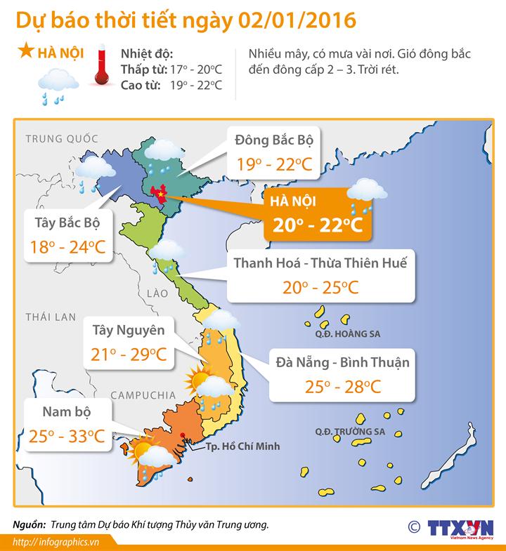 Miền Bắc nhiệt độ tăng lên, Hà Nội thấp nhất 17 độ C