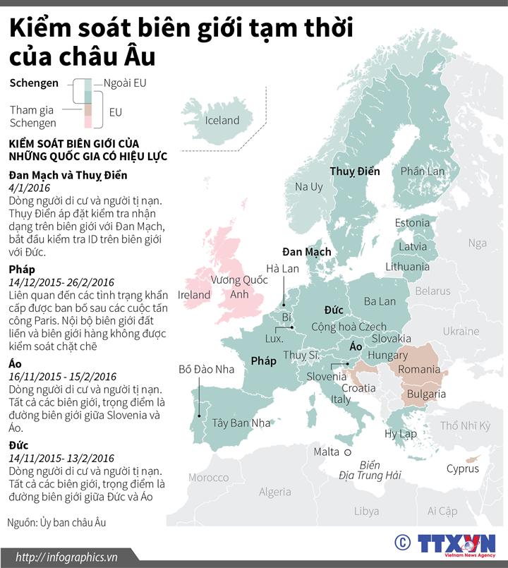 Kiểm soát biên giới tạm thời của châu Âu