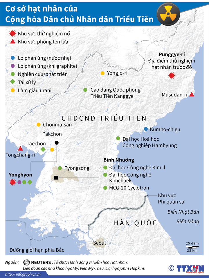 Cơ sở hạt nhân của Cộng hòa Dân chủ Nhân dân Triều Tiên