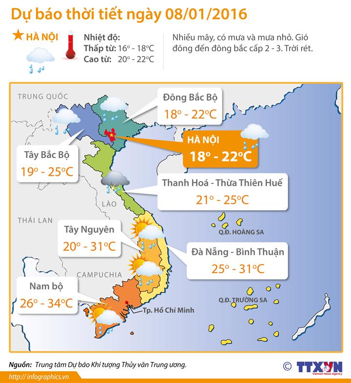 Dự báo thời tiết 8/1: Không khí lạnh tăng cường, Bắc Bộ có mưa, mưa nhỏ