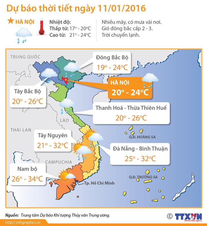Dự báo thời tiết 11/1: Không khí lạnh ảnh hưởng đến một số nơi ở vùng núi phía Bắc