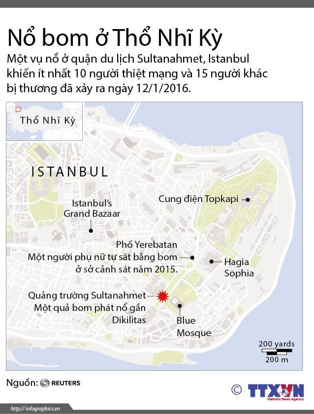 Thổ Nhĩ Kỳ: Nổ bom ở Istanbul, hàng chục người thương vong