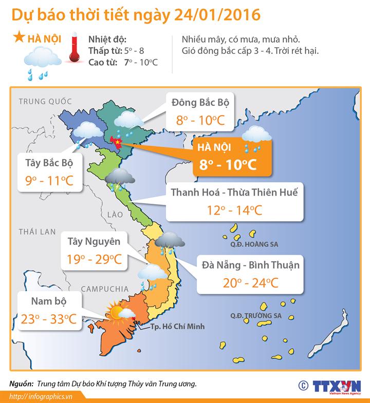 Dự báo thời tiết ngày 24/1:  Vùng núi cao có băng giá, Sapa - 2 độ, Mẫu Sơn - 4 độ C