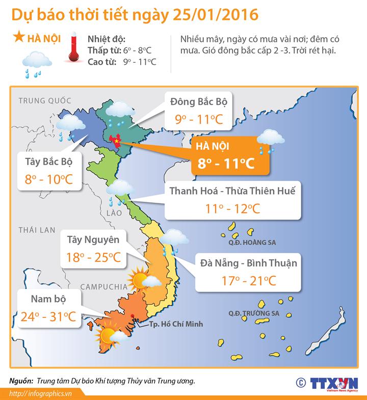 Dự báo thời tiết ngày 25/1: Hà Nội thấp nhất 6-8 độ C, nhiều khu vực các tỉnh phía Bắc tuyết rơi dày 5-10 cm
