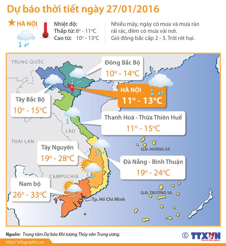 Dự báo thời tiết ngày 27/1: Không khí lạnh đang suy yếu dần, song miền Bắc vẫn duy trì rét đậm, rét hại