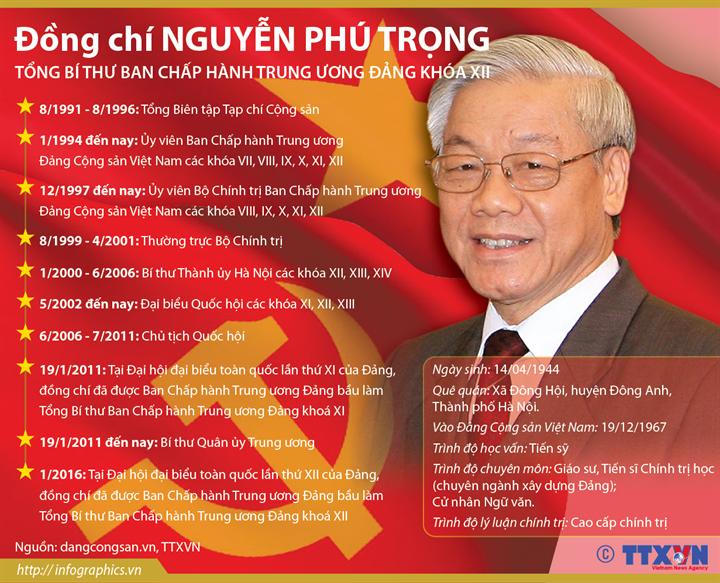 Đồng chí Nguyễn Phú Trọng, Tổng Bí thư Ban Chấp hành Trung ương Đảng khóa XII