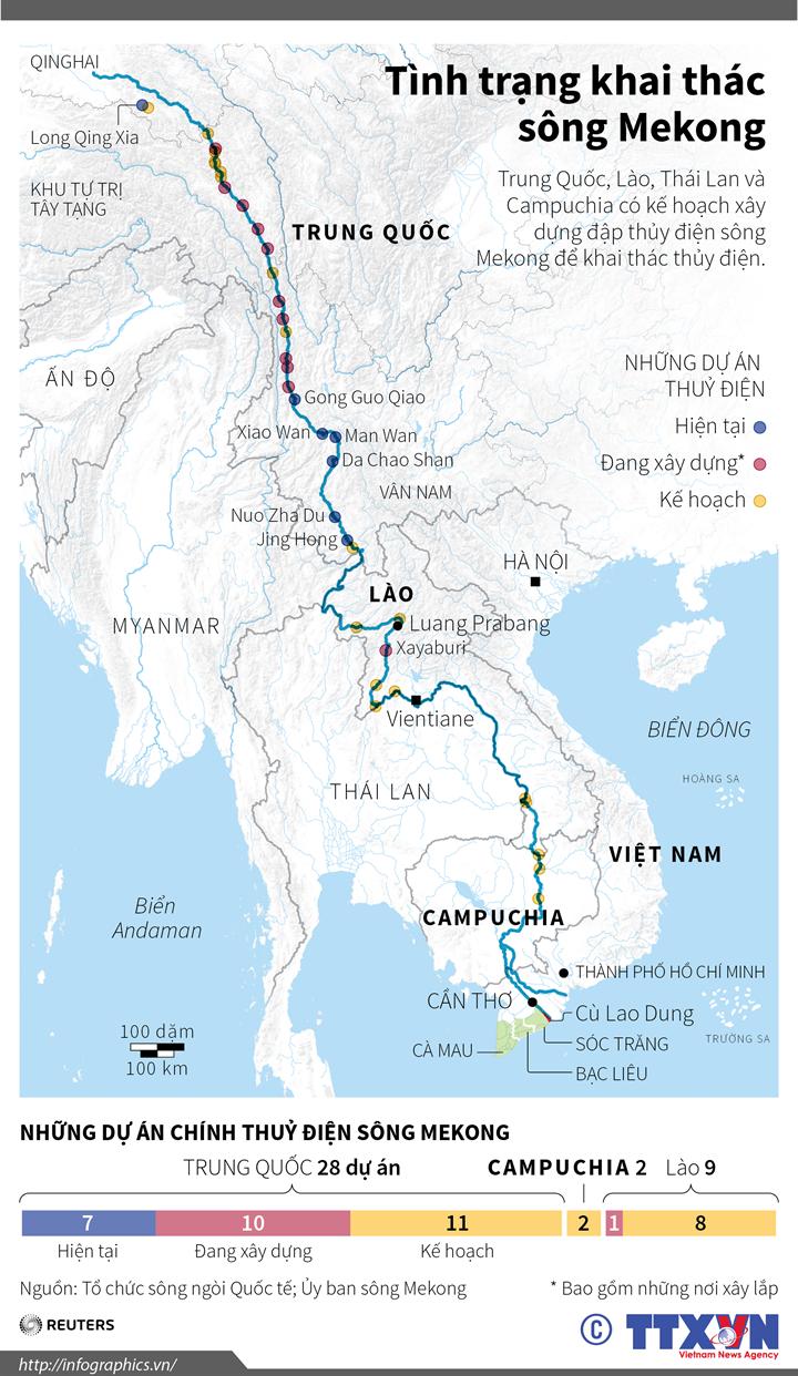 Tình trạng khai thác sông Mekong