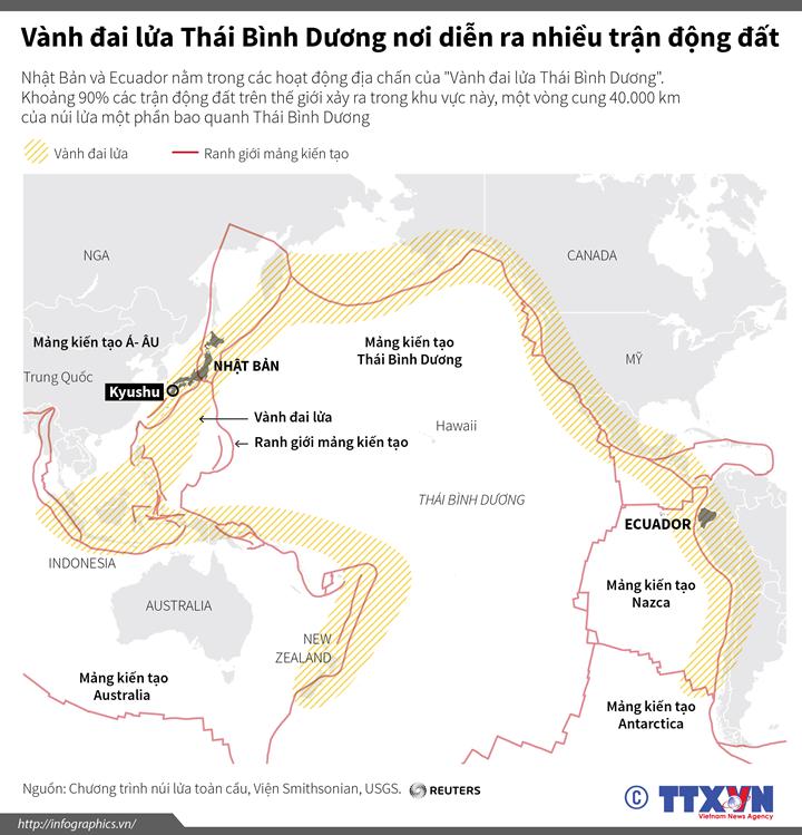 Vành đai lửa Thái Bình Dương - nơi diễn ra nhiều trận động đất nhất thế giới