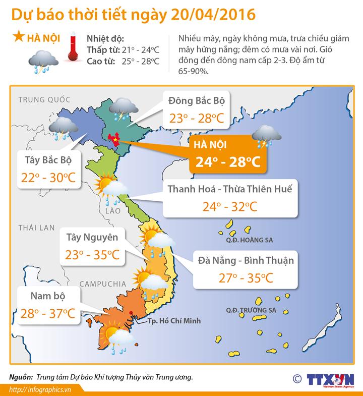 Dự báo thời tiết 20/4: Cảnh báo mưa dông diện rộng ở Bắc Bộ