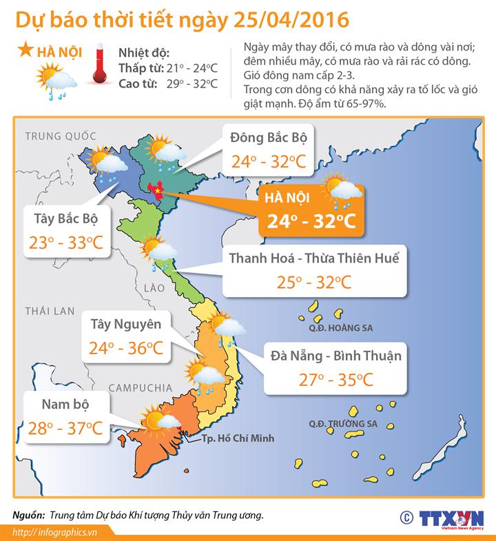 Dự báo thời tiết ngày 25/4: Miền Bắc đề phòng tố lốc, mưa đá và gió giật mạnh