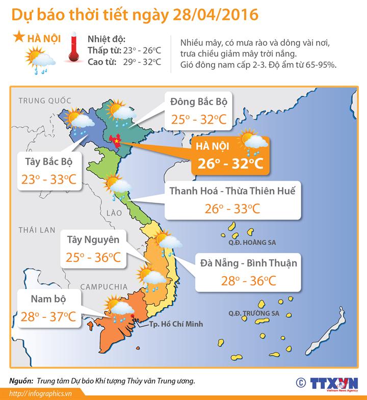 Dự báo thời tiết ngày 28/4: Thanh Hóa đến Bình Thuận đề phòng tố lốc, mưa đá và gió giật mạnh