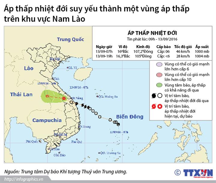 Áp thấp nhiệt đới suy yếu thành một vùng áp thấp trên khu vực Nam Lào