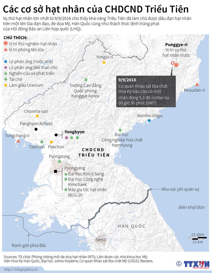 Các cơ sở hạt nhân của Triều Tiên