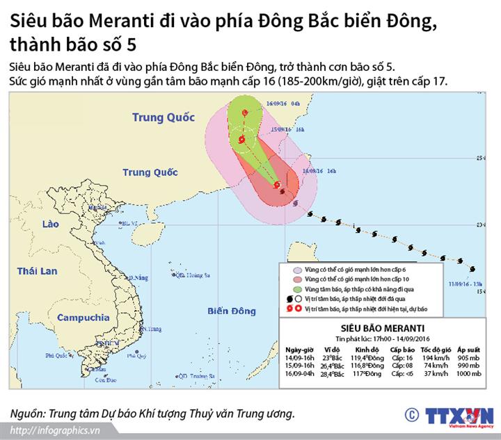 Siêu bão Meranti đi vào phía Đông Bắc biển Đông, thành bão số 5