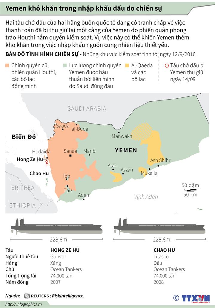 Yemen khó khăn trong nhập khẩu dầu do chiến sự
